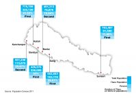 CBS' 2014 report has wrong figures on Kailali's Tharu population