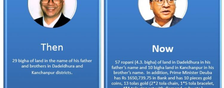 Prime minister's wealth: Then and now
