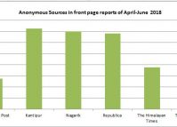 Quarterly report (April-June) on anonymous sources in newspapers