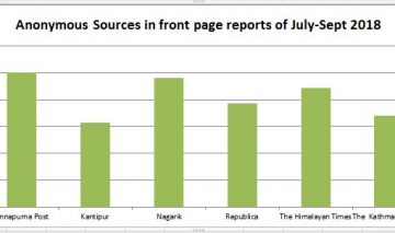 Quarterly report (July-Sept) on anonymous sources in newspapers