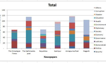 Quarterly report (October-December 2018) on anonymous sources in newspapers
