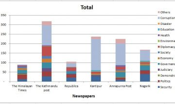 Quarterly report (Jan-March 2019 on anonymous sources in newspapers