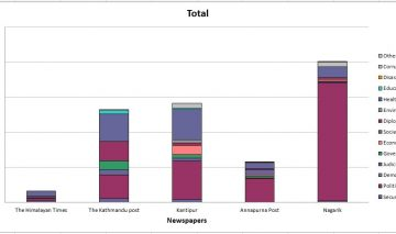 Quarterly report (April-June, 2021) on anonymous sources in newspapers